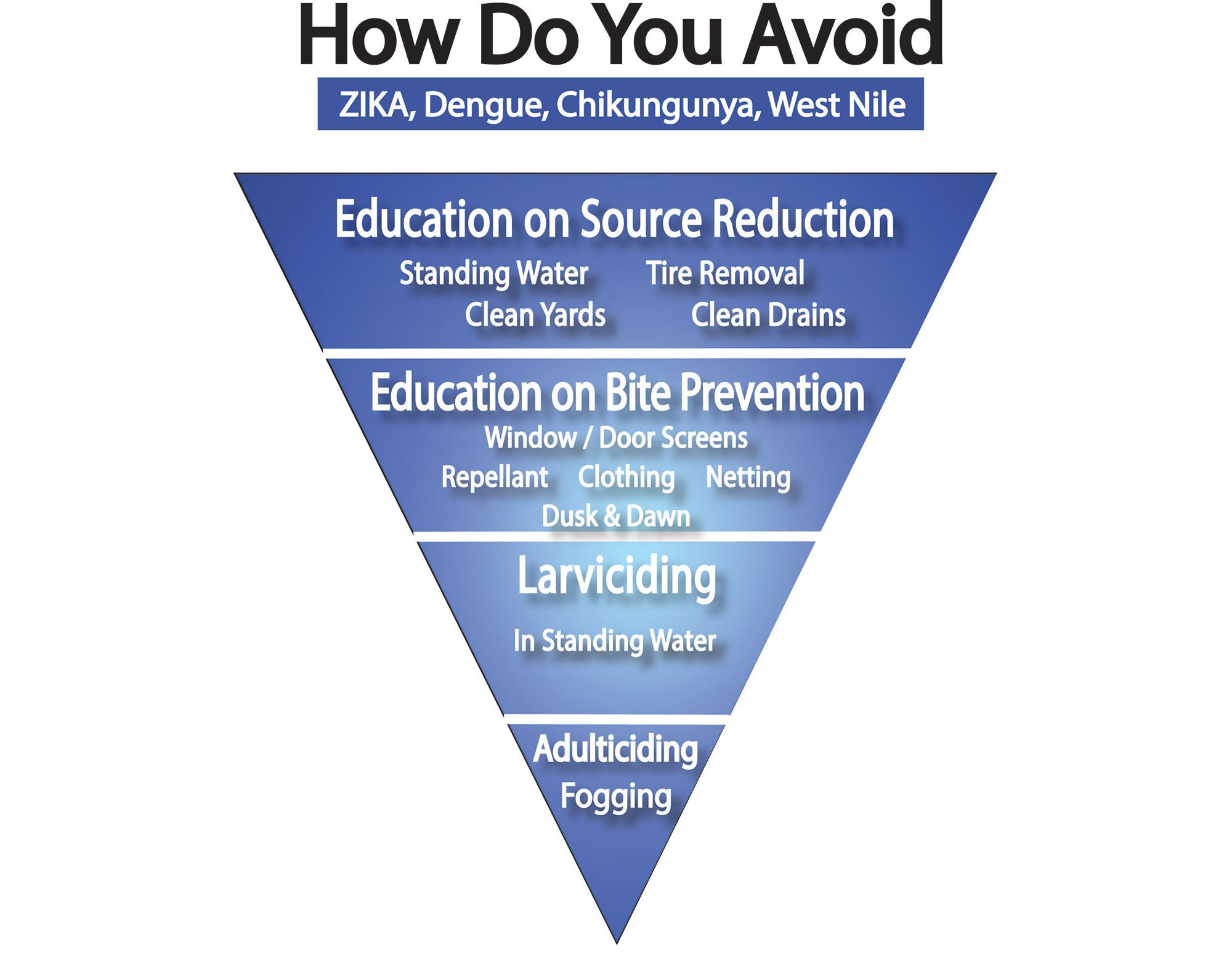 ZIKA AWARENESS TRIANGLE-MODIFIED