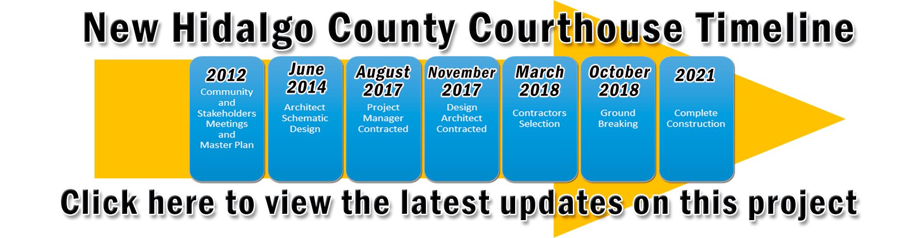 Courthouse project website post